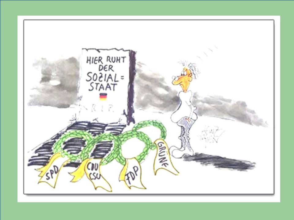 stagnierendes Wirtschaftswachstum, hohe Arbeitslosigkeit steigende Anzahl von Insolvenzen Europäisches Schlusslicht PROBLEMSTELLUNG Definition Sozialstaat Geschichte des Sozialstaat Die Probleme des deutschen Arbeitsmarktes Probleme des Arbeitsmarktes URSACHEN: zunehmende Globalisierung und Internationalisierung Hohe Zuwanderungsrate technischer Fortschritt Gering Qualifizierte weisen eine sehr niedrige Produktivität auf Keine Zahlungsbereitschaft der Unternehmen Produktivität > Lohnzahlung = Gewinn für UN