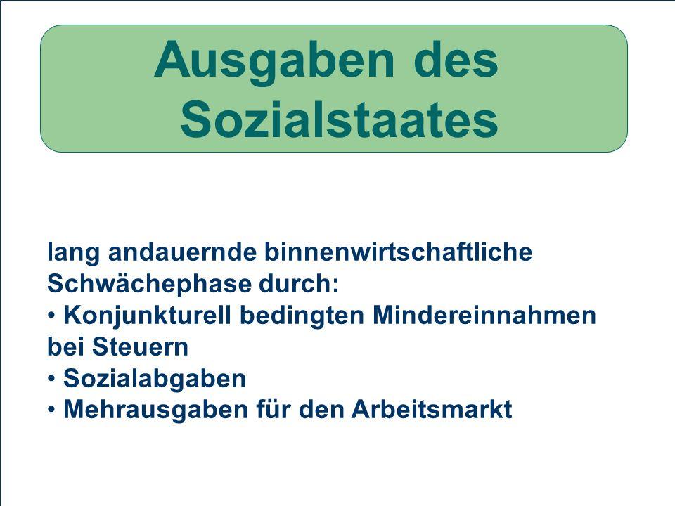 stagnierendes Wirtschaftswachstum, hohe Arbeitslosigkeit steigende Anzahl von Insolvenzen Europäisches Schlusslicht PROBLEMSTELLUNG Definition Sozials