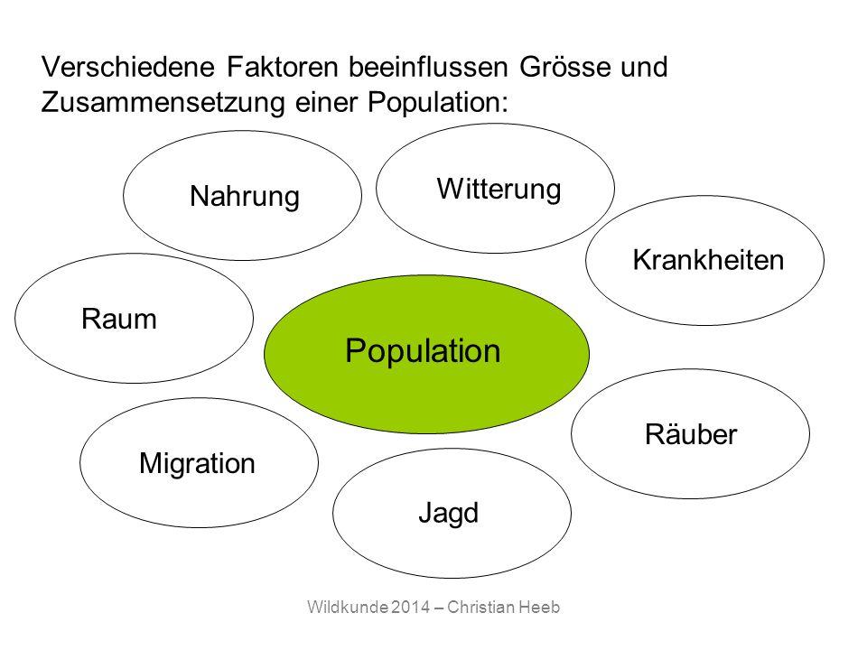 Wildkunde 2014 – Christian Heeb Population Migration Witterung Krankheiten Nahrung Jagd Räuber Verschiedene Faktoren beeinflussen Grösse und Zusammens