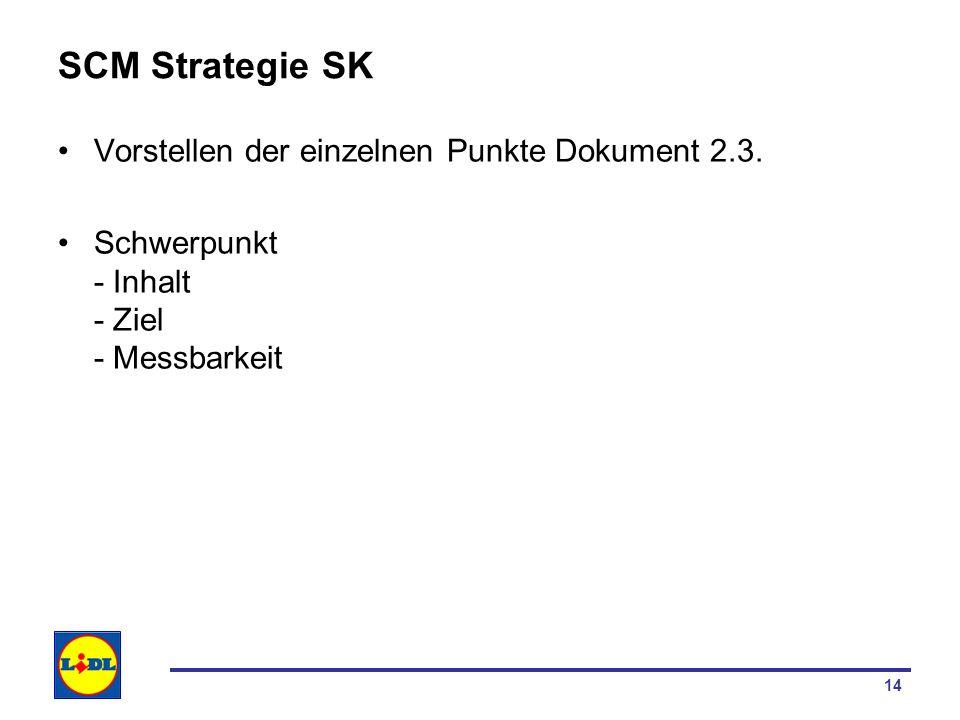 14 SCM Strategie SK Vorstellen der einzelnen Punkte Dokument 2.3. Schwerpunkt - Inhalt - Ziel - Messbarkeit