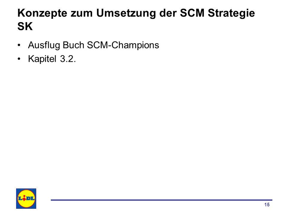 15 Konzepte zum Umsetzung der SCM Strategie SK Ausflug Buch SCM-Champions Kapitel 3.2.
