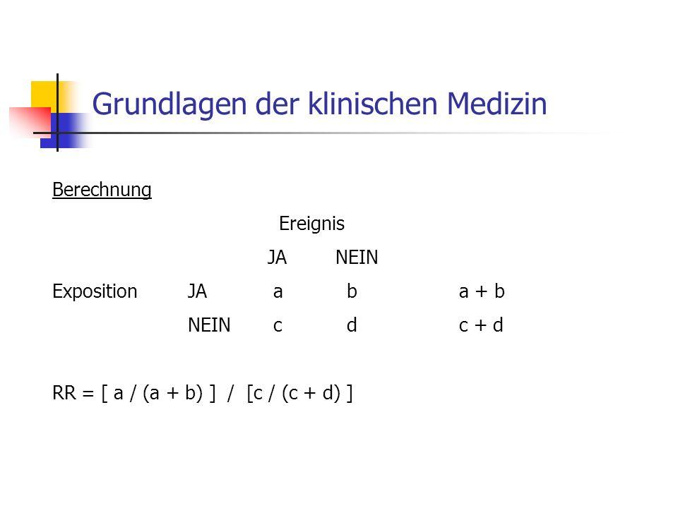 Grundlagen der klinischen Medizin Berechnung Ereignis JA NEIN ExpositionJA a ba + b NEIN c dc + d RR = [ a / (a + b) ] / [c / (c + d) ]