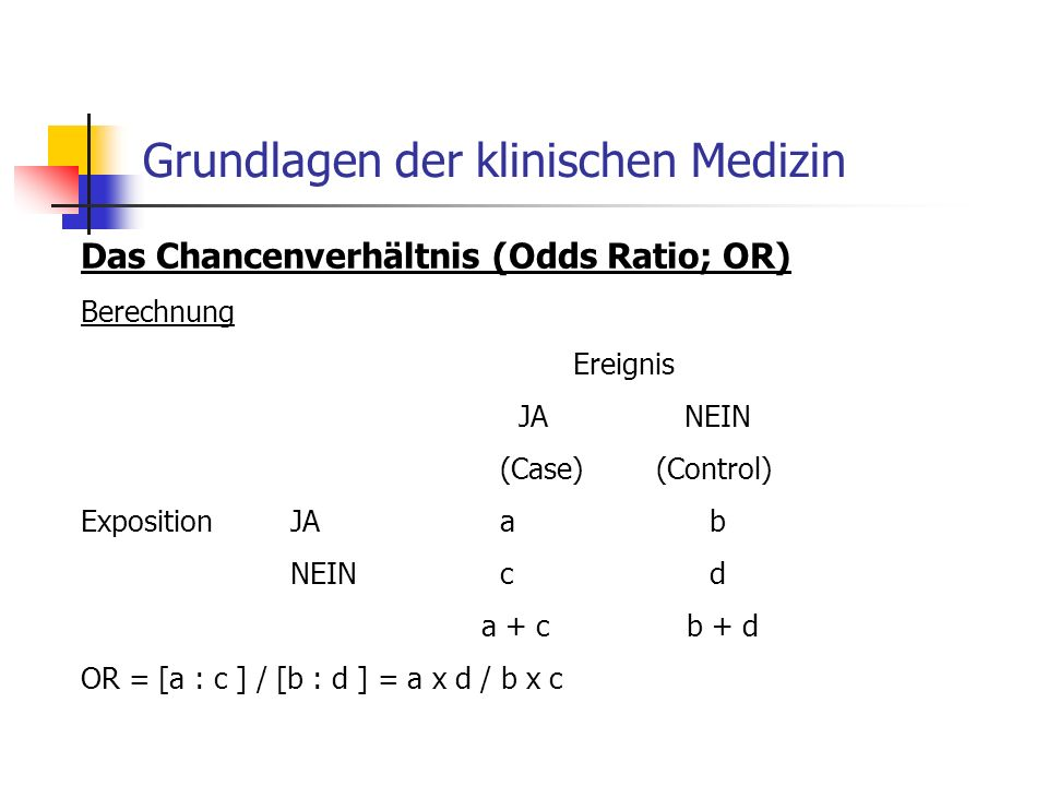 Grundlagen der klinischen Medizin Das Chancenverhältnis (Odds Ratio; OR) Berechnung Ereignis JA NEIN (Case) (Control) ExpositionJAab NEINcd a + c b + d OR = [a : c ] / [b : d ] = a x d / b x c