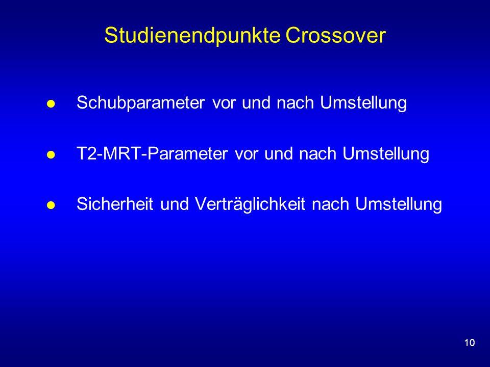 10 Studienendpunkte Crossover Schubparameter vor und nach Umstellung T2-MRT-Parameter vor und nach Umstellung Sicherheit und Verträglichkeit nach Umst