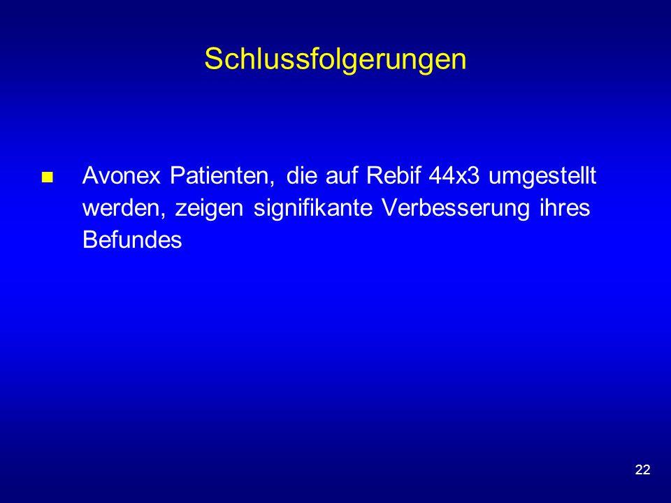 22 Schlussfolgerungen Avonex Patienten, die auf Rebif 44x3 umgestellt werden, zeigen signifikante Verbesserung ihres Befundes