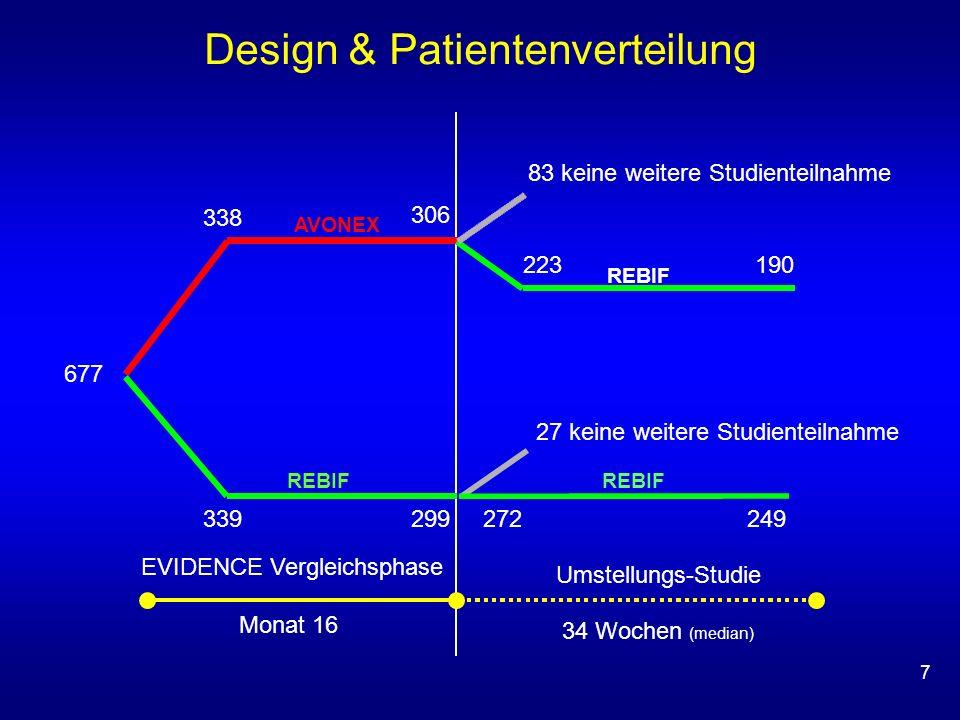 7 Design & Patientenverteilung 83 keine weitere Studienteilnahme 27 keine weitere Studienteilnahme AVONEX REBIF EVIDENCE Vergleichsphase Monat 16 REBI