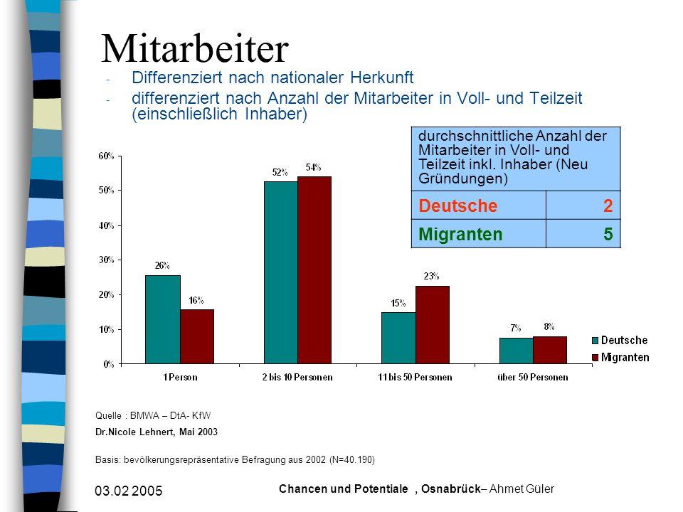 03.02 2005 Chancen und Potentiale, Osnabrück– Ahmet Güler Mitarbeiter - Differenziert nach nationaler Herkunft - differenziert nach Anzahl der Mitarbe