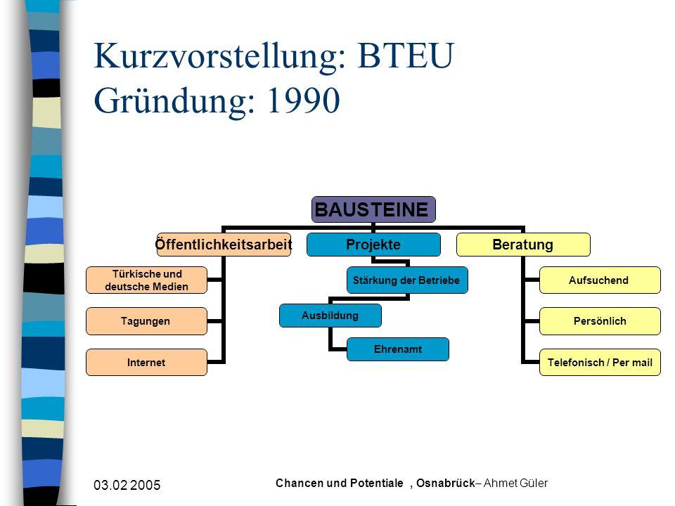 03.02 2005 Chancen und Potentiale, Osnabrück– Ahmet Güler Kurzvorstellung: BTEU Gründung: 1990 BAUSTEINE Öffentlichkeitsarbeit Türkische und deutsche