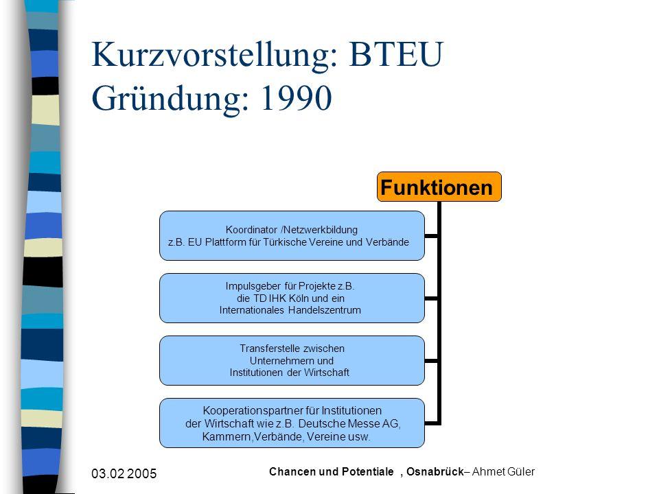 03.02 2005 Chancen und Potentiale, Osnabrück– Ahmet Güler Kurzvorstellung: BTEU Gründung: 1990 Funktionen Koordinator /Netzwerkbildung z.B. EU Plattfo