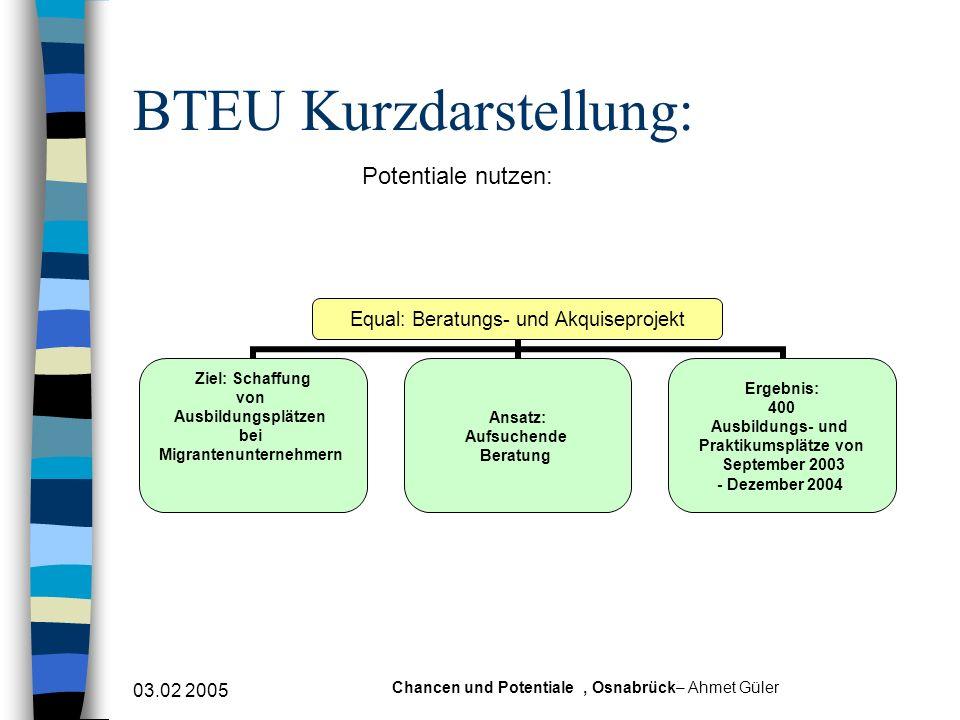 03.02 2005 Chancen und Potentiale, Osnabrück– Ahmet Güler BTEU Kurzdarstellung: Equal: Beratungs- und Akquiseprojekt Ziel: Schaffung von Ausbildungspl