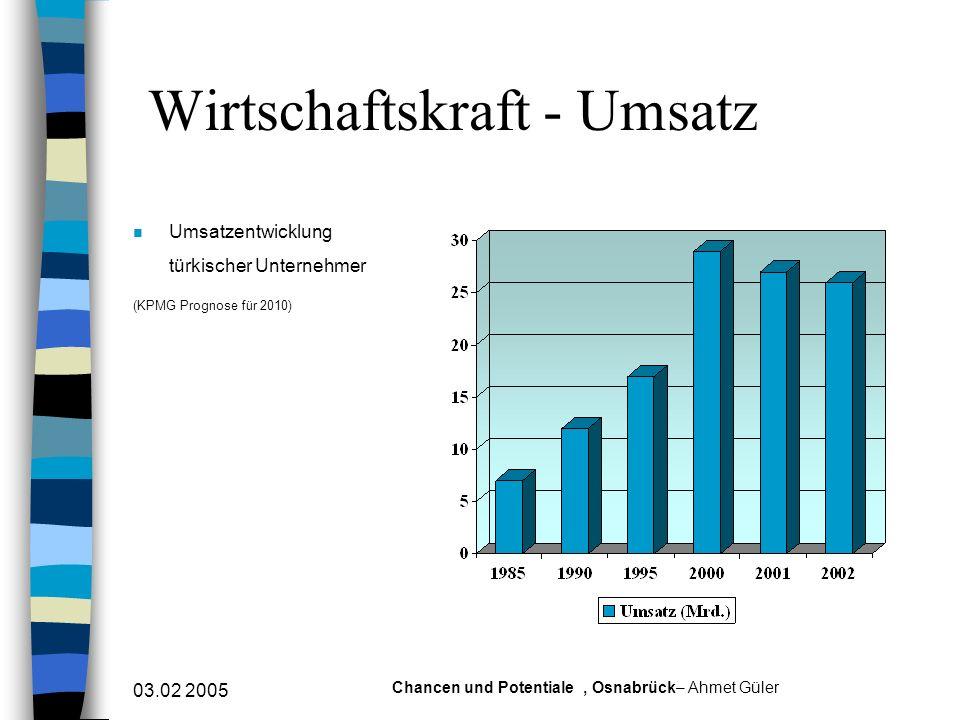 03.02 2005 Chancen und Potentiale, Osnabrück– Ahmet Güler Wirtschaftskraft - Umsatz n Umsatzentwicklung türkischer Unternehmer (KPMG Prognose für 2010