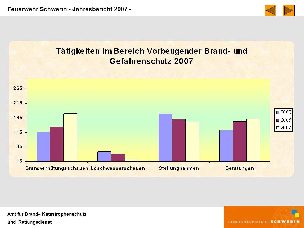 Feuerwehr Schwerin - Jahresbericht 2007 - Amt für Brand-, Katastrophenschutz und Rettungsdienst