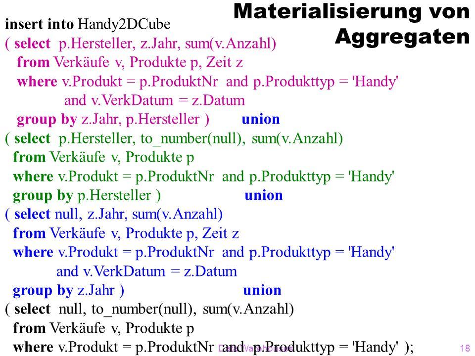 Data Warehouses18 Materialisierung von Aggregaten insert into Handy2DCube ( select p.Hersteller, z.Jahr, sum(v.Anzahl) from Verkäufe v, Produkte p, Zeit z where v.Produkt = p.ProduktNr and p.Produkttyp = Handy and v.VerkDatum = z.Datum group by z.Jahr, p.Hersteller ) union ( select p.Hersteller, to_number(null), sum(v.Anzahl) from Verkäufe v, Produkte p where v.Produkt = p.ProduktNr and p.Produkttyp = Handy group by p.Hersteller ) union ( select null, z.Jahr, sum(v.Anzahl) from Verkäufe v, Produkte p, Zeit z where v.Produkt = p.ProduktNr and p.Produkttyp = Handy and v.VerkDatum = z.Datum group by z.Jahr ) union ( select null, to_number(null), sum(v.Anzahl) from Verkäufe v, Produkte p where v.Produkt = p.ProduktNr and p.Produkttyp = Handy );