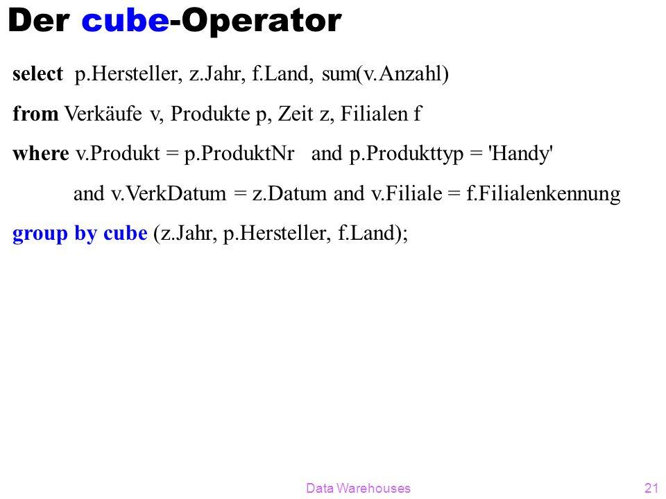 Data Warehouses21 Der cube-Operator select p.Hersteller, z.Jahr, f.Land, sum(v.Anzahl) from Verkäufe v, Produkte p, Zeit z, Filialen f where v.Produkt = p.ProduktNr and p.Produkttyp = Handy and v.VerkDatum = z.Datum and v.Filiale = f.Filialenkennung group by cube (z.Jahr, p.Hersteller, f.Land);