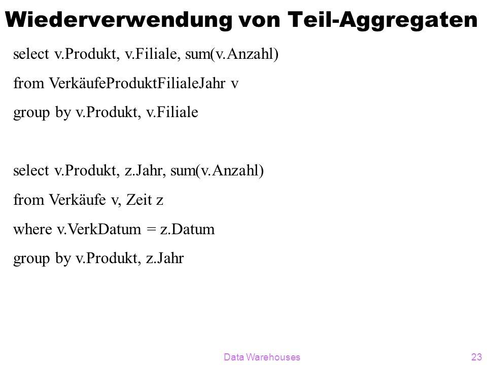 Data Warehouses23 Wiederverwendung von Teil-Aggregaten select v.Produkt, v.Filiale, sum(v.Anzahl) from VerkäufeProduktFilialeJahr v group by v.Produkt, v.Filiale select v.Produkt, z.Jahr, sum(v.Anzahl) from Verkäufe v, Zeit z where v.VerkDatum = z.Datum group by v.Produkt, z.Jahr