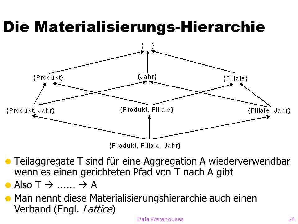 Data Warehouses24 Die Materialisierungs-Hierarchie Teilaggregate T sind für eine Aggregation A wiederverwendbar wenn es einen gerichteten Pfad von T nach A gibt Also T......
