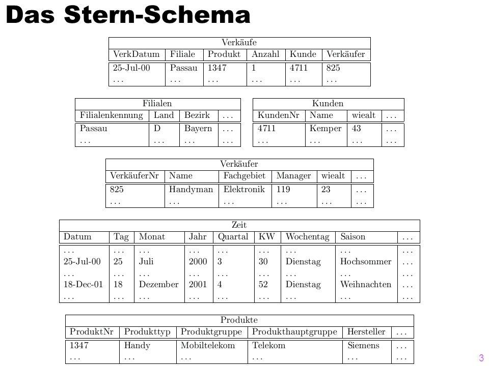 Data Warehouses3 Das Stern-Schema