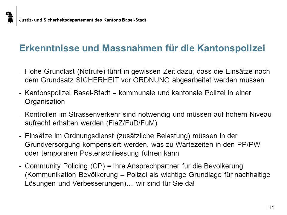 Justiz- und Sicherheitsdepartement des Kantons Basel-Stadt |11 Erkenntnisse und Massnahmen für die Kantonspolizei -Hohe Grundlast (Notrufe) führt in g