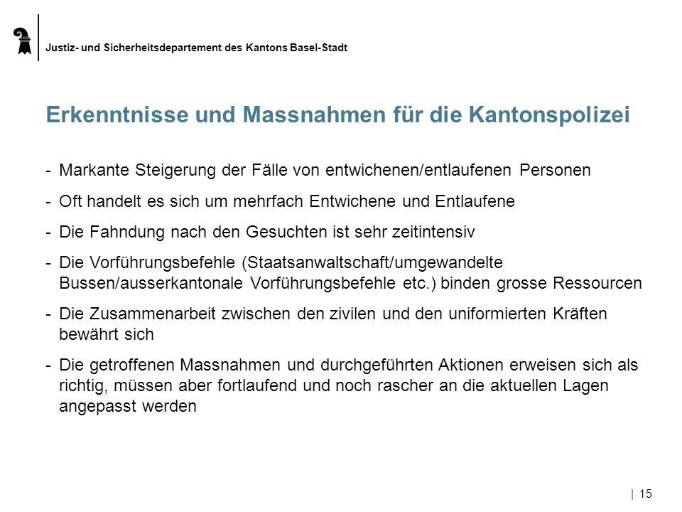 Justiz- und Sicherheitsdepartement des Kantons Basel-Stadt |15 Erkenntnisse und Massnahmen für die Kantonspolizei -Markante Steigerung der Fälle von e