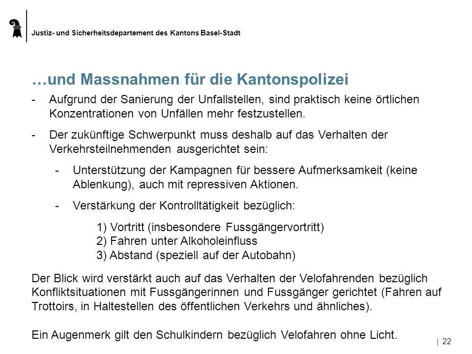 Justiz- und Sicherheitsdepartement des Kantons Basel-Stadt |22 …und Massnahmen für die Kantonspolizei -Aufgrund der Sanierung der Unfallstellen, sind