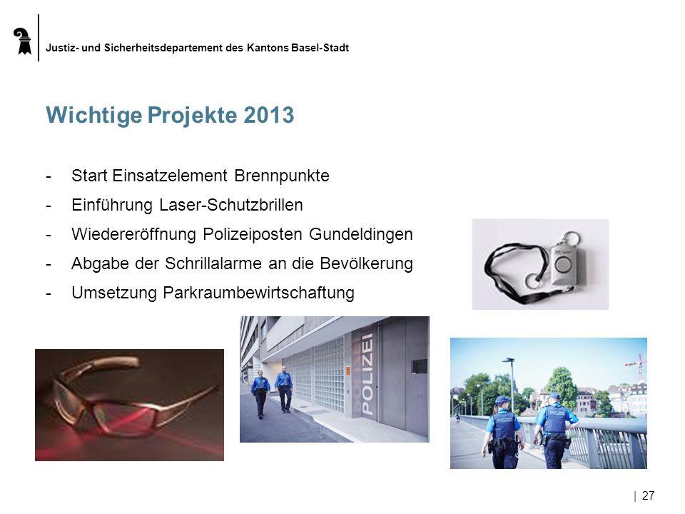 Justiz- und Sicherheitsdepartement des Kantons Basel-Stadt |27 Wichtige Projekte 2013 -Start Einsatzelement Brennpunkte -Einführung Laser-Schutzbrille
