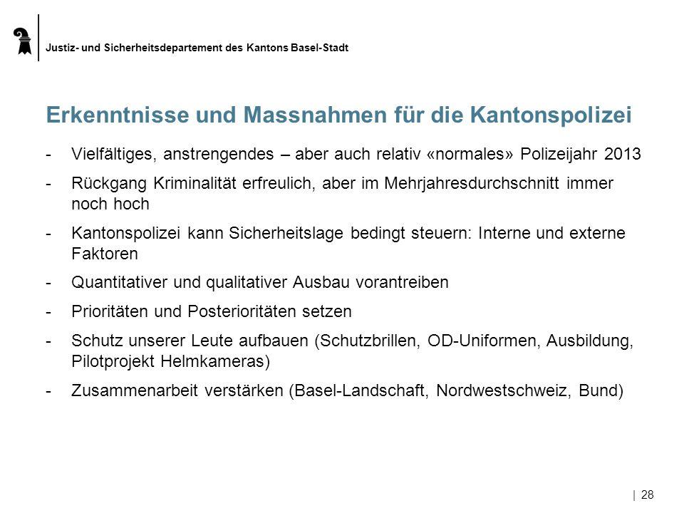 Justiz- und Sicherheitsdepartement des Kantons Basel-Stadt |28 Erkenntnisse und Massnahmen für die Kantonspolizei -Vielfältiges, anstrengendes – aber