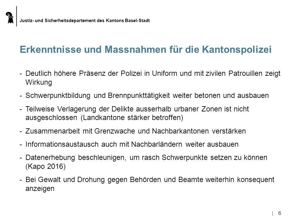 Justiz- und Sicherheitsdepartement des Kantons Basel-Stadt |6|6 Erkenntnisse und Massnahmen für die Kantonspolizei -Deutlich höhere Präsenz der Polize