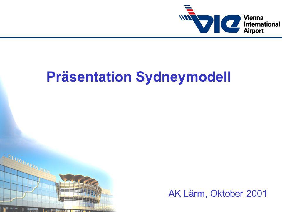 AK Lärm, Oktober 2001 Präsentation Sydneymodell