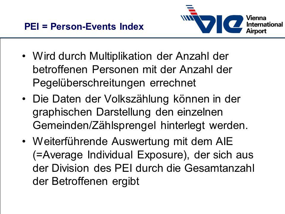 PEI = Person-Events Index Wird durch Multiplikation der Anzahl der betroffenen Personen mit der Anzahl der Pegelüberschreitungen errechnet Die Daten der Volkszählung können in der graphischen Darstellung den einzelnen Gemeinden/Zählsprengel hinterlegt werden.