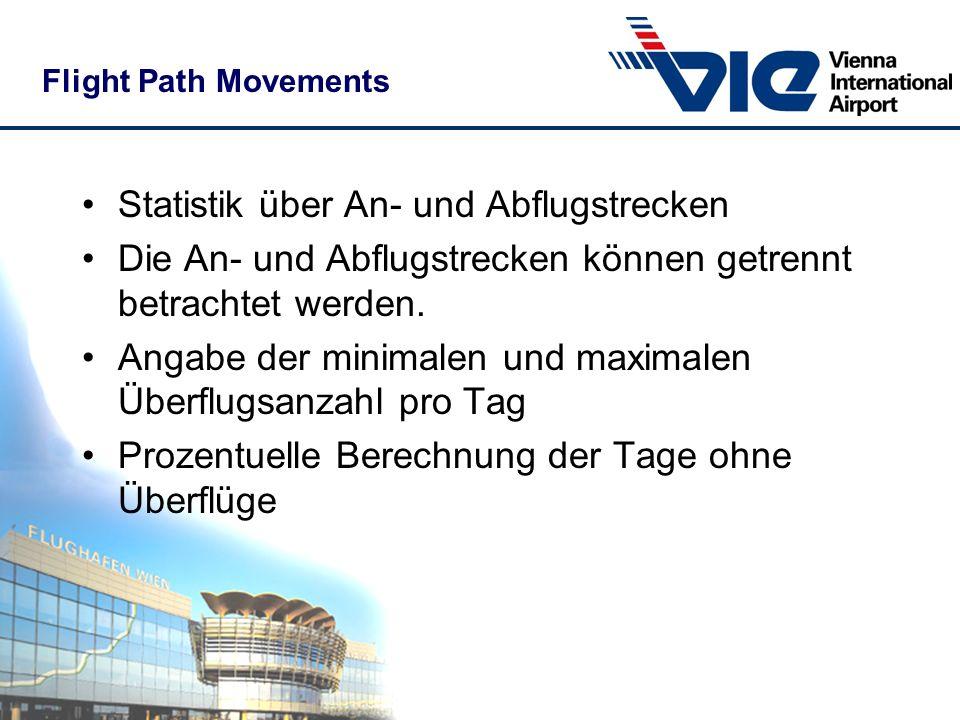 Flight Path Movements Statistik über An- und Abflugstrecken Die An- und Abflugstrecken können getrennt betrachtet werden. Angabe der minimalen und max