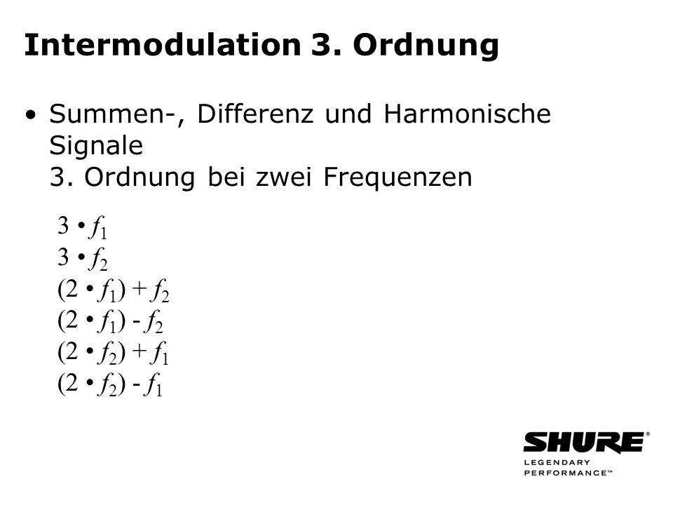 Intermodulation 3. Ordnung Summen-, Differenz und Harmonische Signale 3. Ordnung bei zwei Frequenzen 3 f 1 3 f 2 (2 f 1 ) + f 2 (2 f 1 ) - f 2 (2 f 2