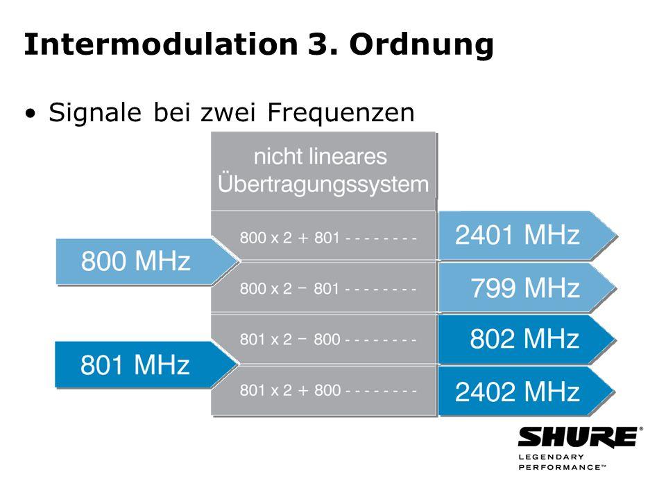 Intermodulation 3. Ordnung Signale bei zwei Frequenzen