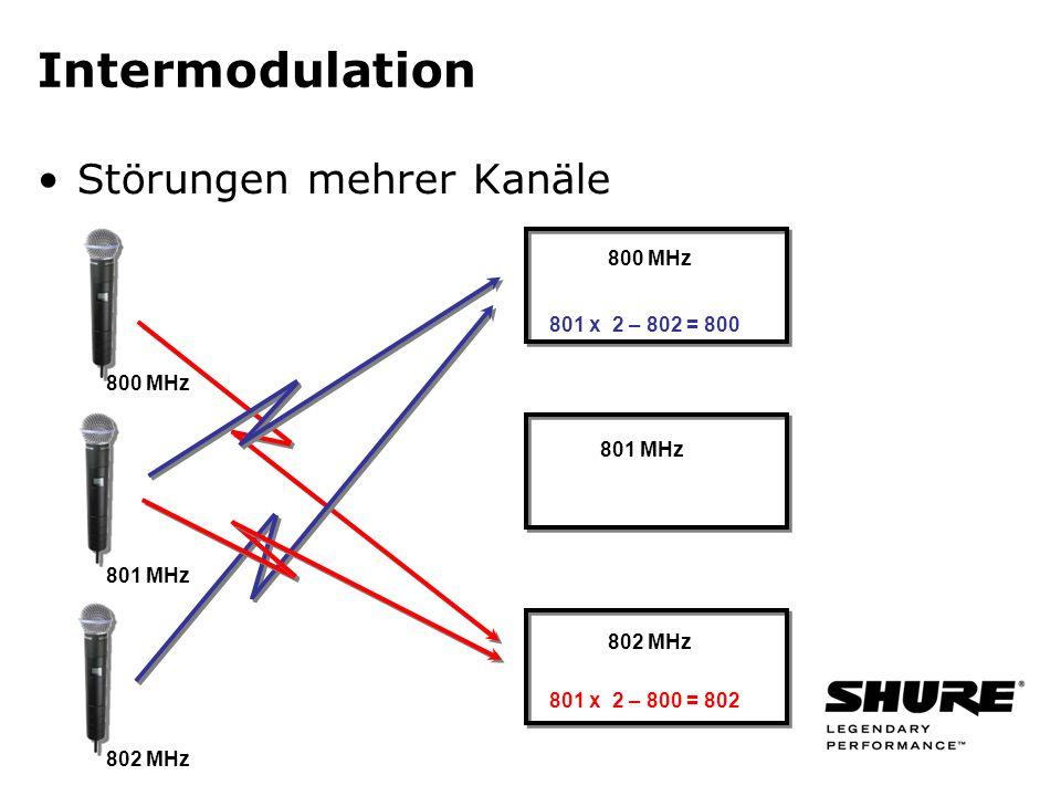 Intermodulation Störungen mehrer Kanäle 800 MHz 801 MHz 802 MHz 800 MHz 801 MHz 802 MHz 801 x 2 – 800 = 802 801 x 2 – 802 = 800