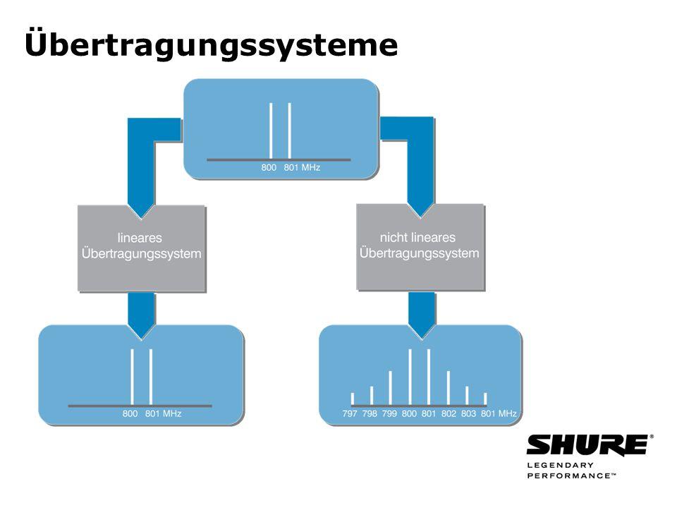 Intermodulationsprodukte Frequenz HF-Pegel [dB] Intermodulation zweier starker Signale