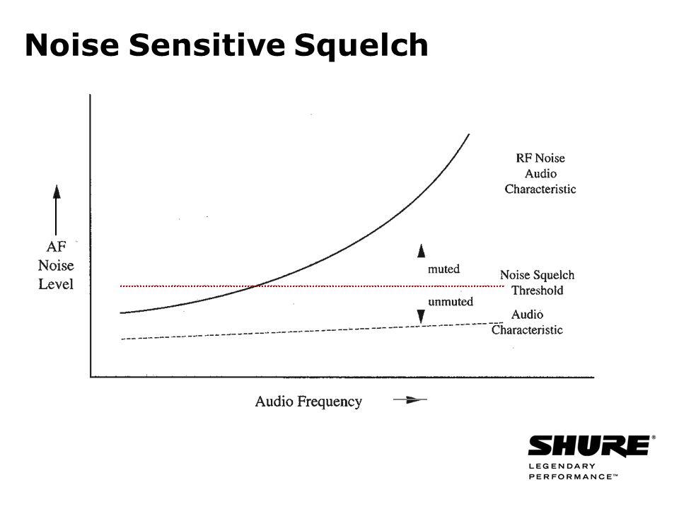 Noise Sensitive Squelch