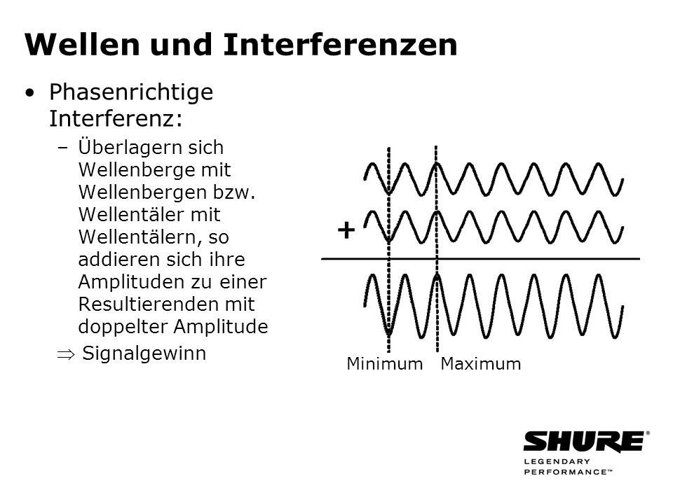 Wellen und Interferenzen Phasenrichtige Interferenz: –Überlagern sich Wellenberge mit Wellenbergen bzw. Wellentäler mit Wellentälern, so addieren sich