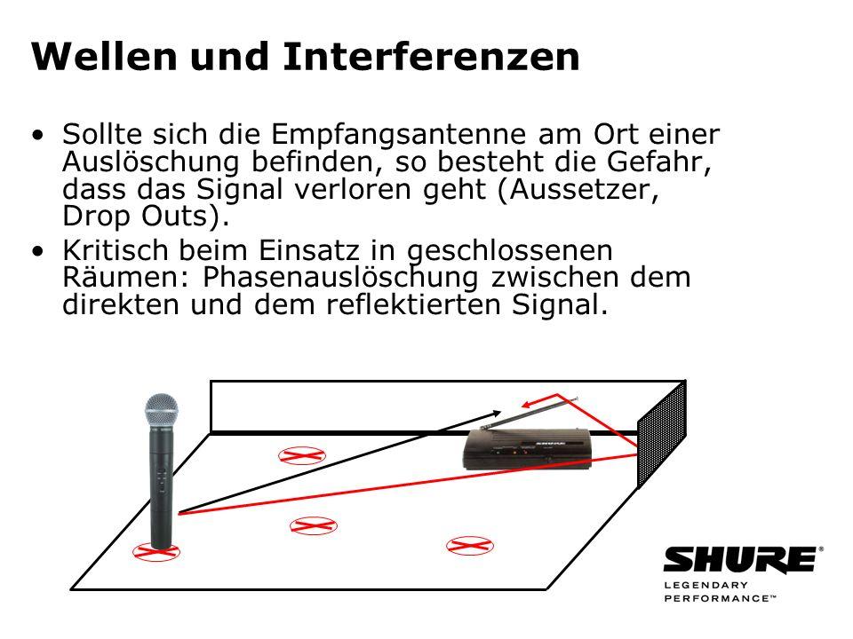 Wellen und Interferenzen Sollte sich die Empfangsantenne am Ort einer Auslöschung befinden, so besteht die Gefahr, dass das Signal verloren geht (Aussetzer, Drop Outs).