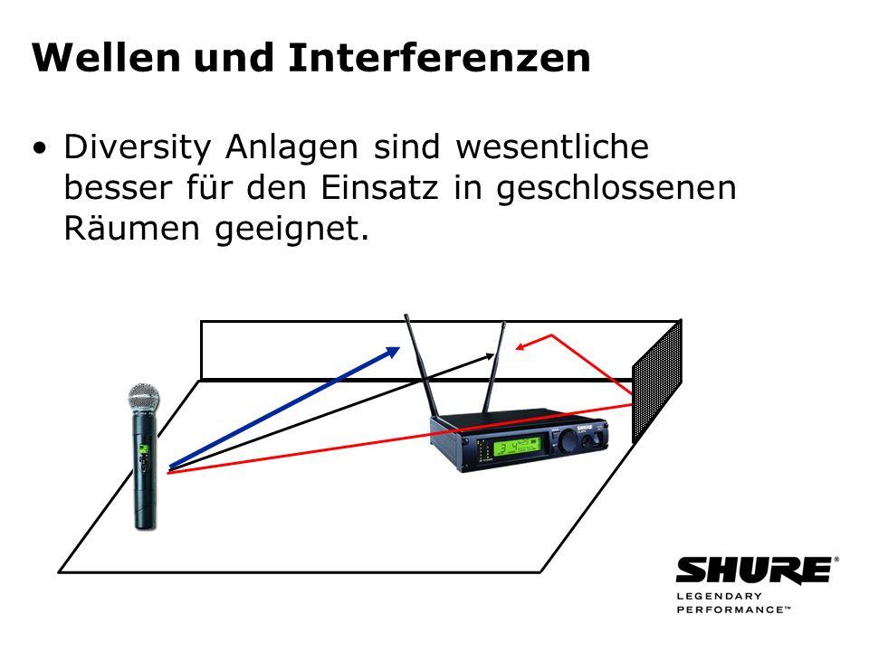 Wellen und Interferenzen Diversity Anlagen sind wesentliche besser für den Einsatz in geschlossenen Räumen geeignet.