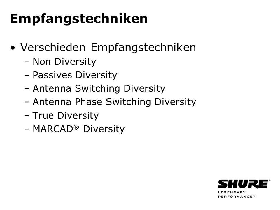 Empfangstechniken Verschieden Empfangstechniken –Non Diversity –Passives Diversity –Antenna Switching Diversity –Antenna Phase Switching Diversity –True Diversity –MARCAD ® Diversity