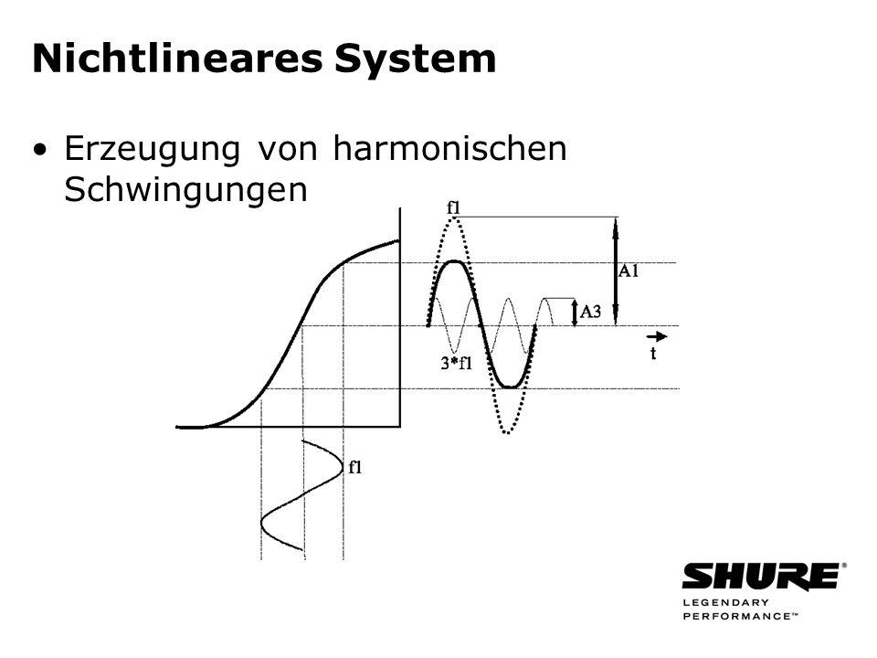 Intermodulation Konsequenzen –IM-Produkte können in Sendern, Antennenverstärkern und Empfängern generiert werden.