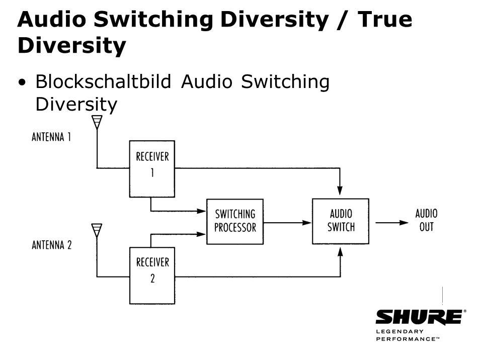 Audio Switching Diversity / True Diversity Blockschaltbild Audio Switching Diversity