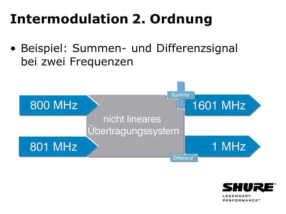 Intermodulation 3.Ordnung Summen-, Differenz und Harmonische Signale 3.