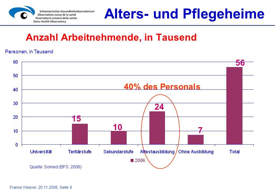 France Weaver, 20.11.2008, Seite 9 Anzahl Arbeitnehmende, in Tausend Alters- und Pflegeheime 56 24 7 10 15 40% des Personals Personen, in Tausend Quel