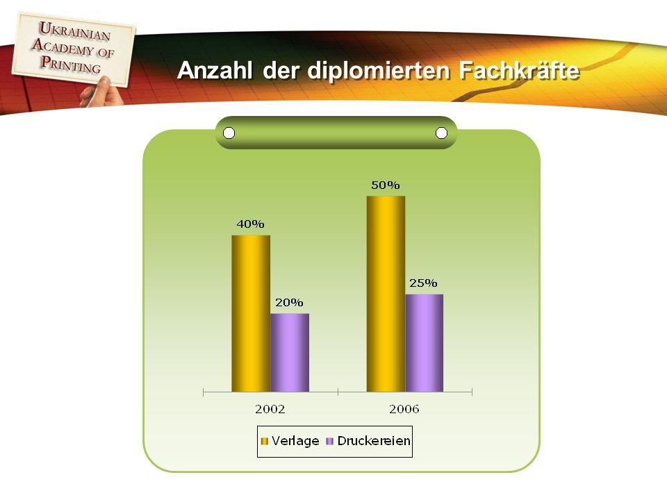 Anzahl der diplomierten Fachkräfte