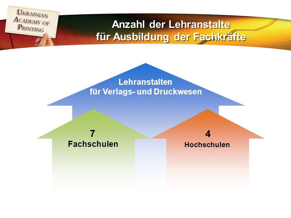 Anzahl der Lehranstalte für Ausbildung der Fachkräfte 7 Fachschulen Lehranstalten für Verlags- und Druckwesen 4 Hochschulen