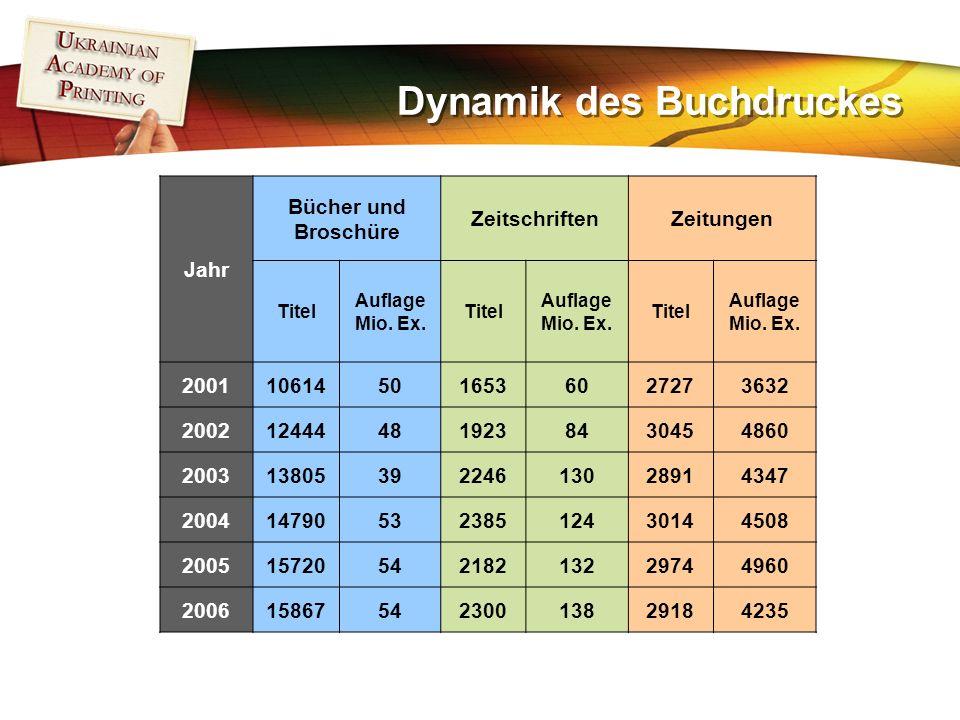 Dynamik des Buchdruckes Jahr Bücher und Broschüre ZeitschriftenZeitungen Titel Auflage Mio.