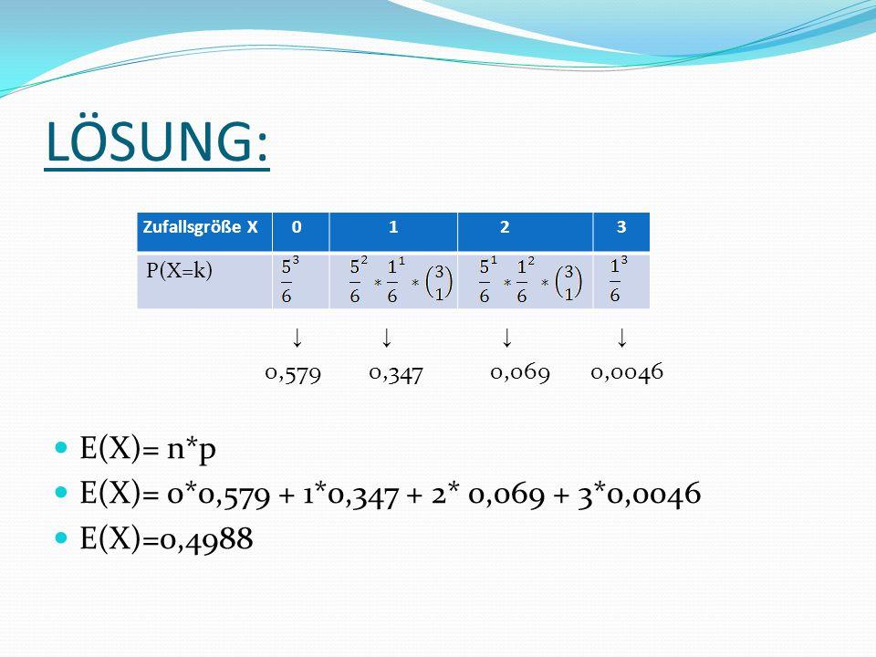 LÖSUNG: 0,579 0,347 0,069 0,0046 E(X)= n*p E(X)= 0*0,579 + 1*0,347 + 2* 0,069 + 3*0,0046 E(X)=0,4988 Zufallsgröße X 0 1 2 3 P(X=k)