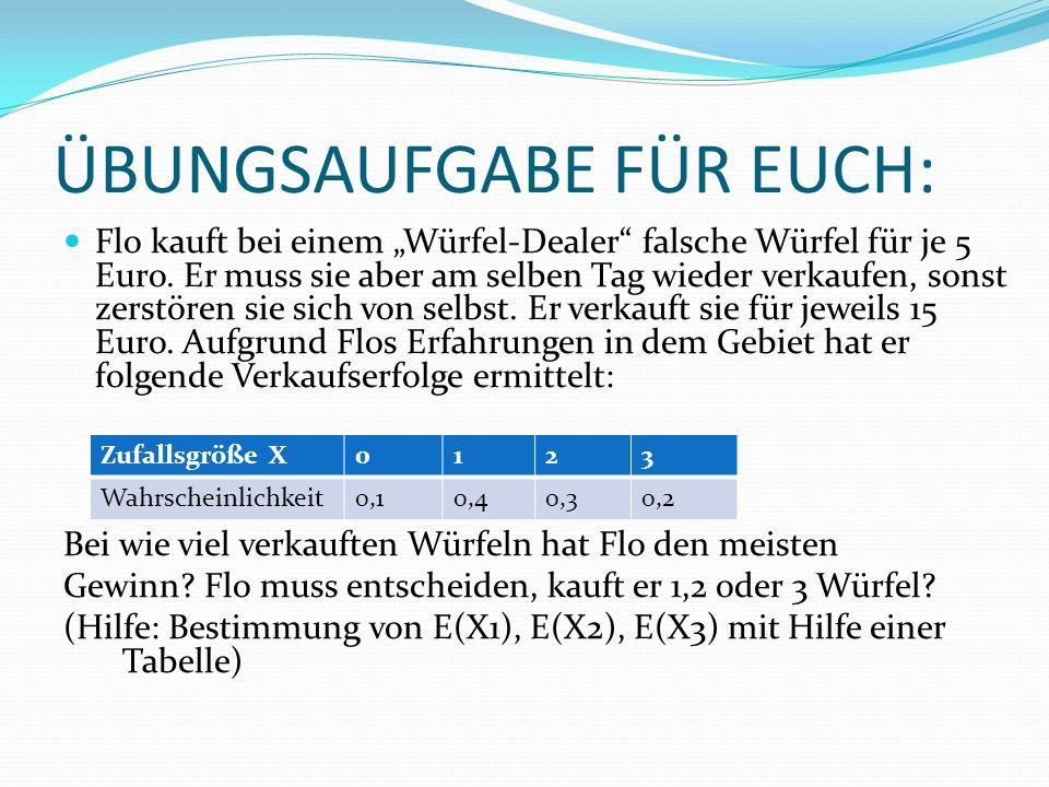 ÜBUNGSAUFGABE FÜR EUCH: Flo kauft bei einem Würfel-Dealer falsche Würfel für je 5 Euro.