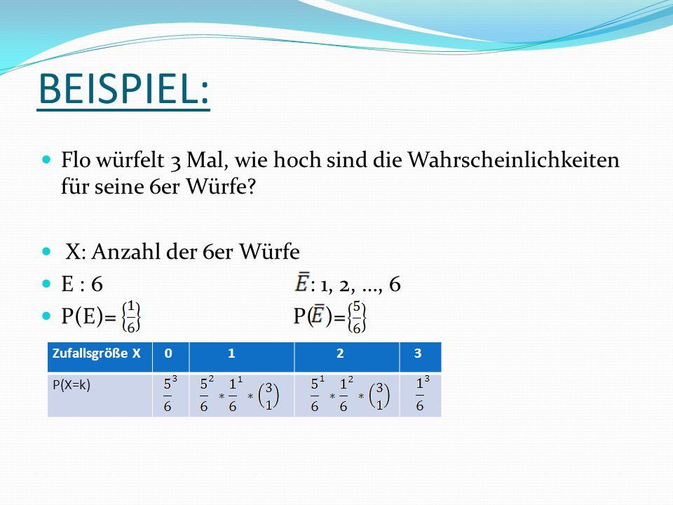 BEISPIEL: Flo würfelt 3 Mal, wie hoch sind die Wahrscheinlichkeiten für seine 6er Würfe.