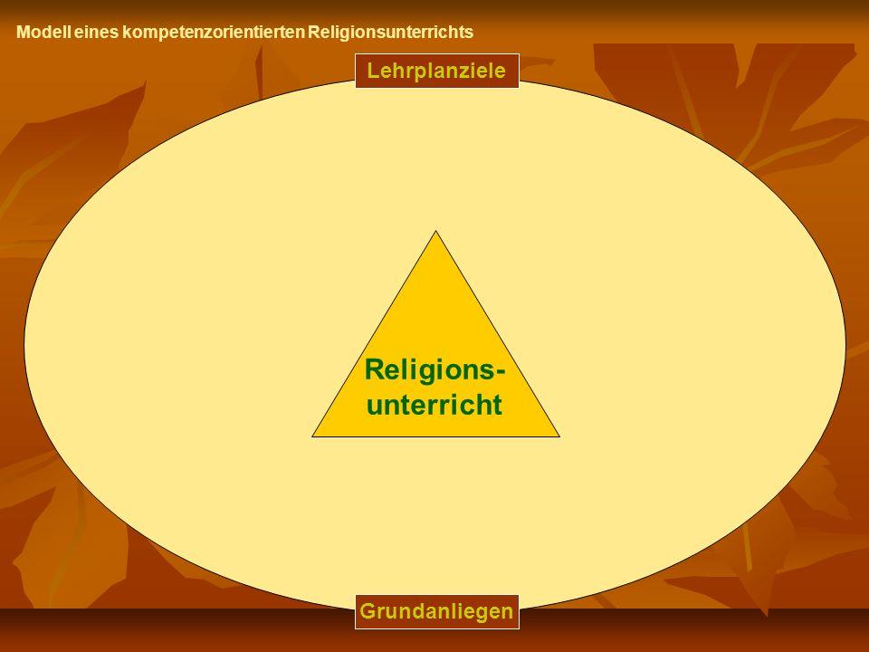Modell eines kompetenzorientierten Religionsunterrichts Lehrplanziele Grundanliegen Religions- unterricht